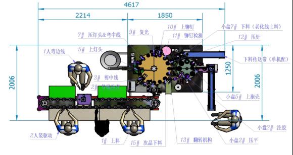 球泡灯装配机的性能特征